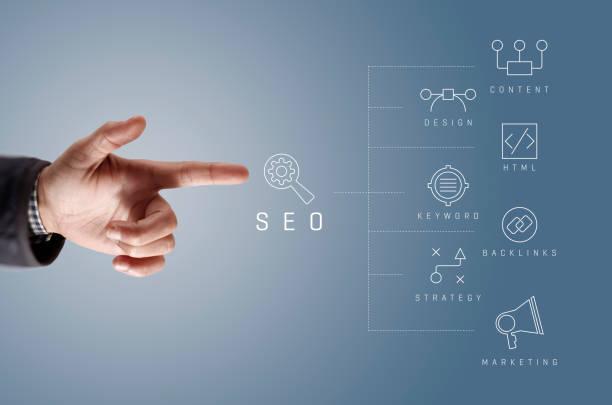 online marketing groningen